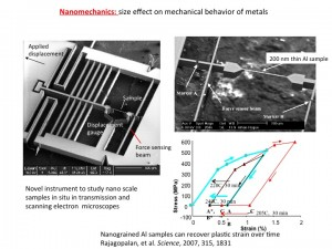 Nanomecahnics_device